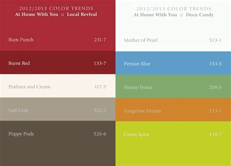 ppg home color trends 2012