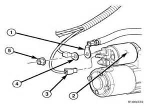 Dodge Caliber Starter Dodge Ram 2002 2008 3rd Generation How To Replace Starter