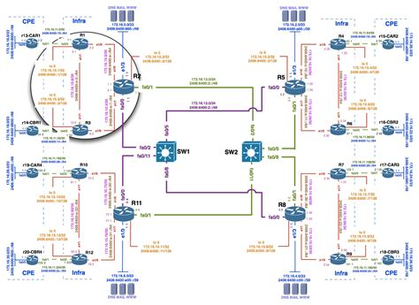 isp topology diagram ospf topology database design optimization principle of