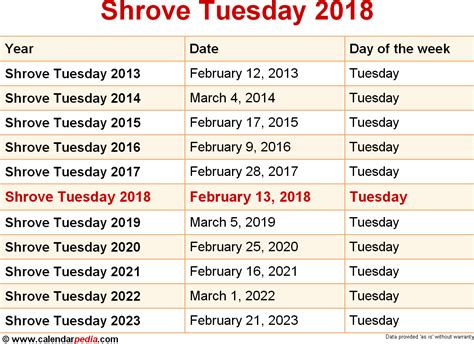 When Is 2018 When Is Shrove Tuesday 2018 2019 Dates Of Shrove Tuesday