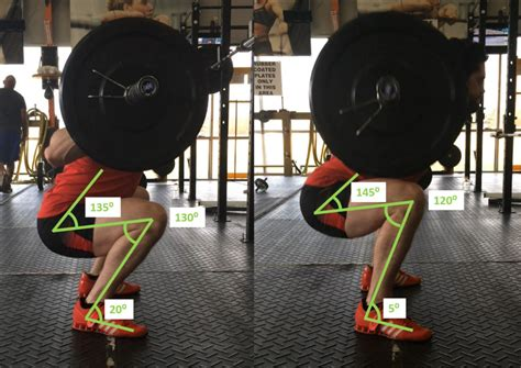 Bar Vs Bar The Of Low Bar Squats In Acl Reconstruction Rehab