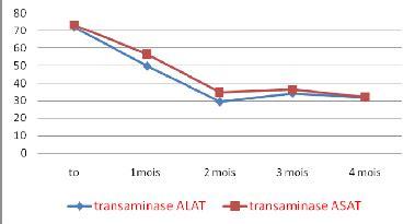creatinine 9 3 mg l memoire approches m 233 thodologiques des