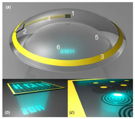bionic eye? researchers see progress on contact lenses