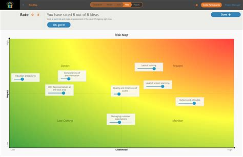 stron biz risk map template