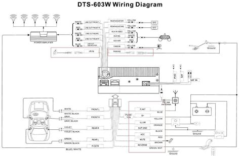 gmos 07 wiring diagram genetic engineering diagram