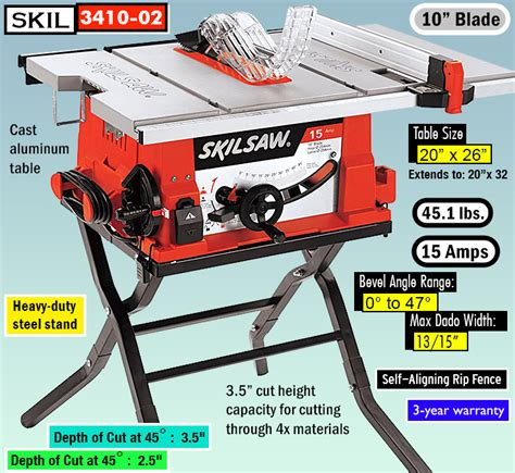 skil 10 inch table saw best table saw for the top portable table saws