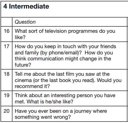 porque preguntas english examen de nivel de ingl 233 s secci 243 n speaking preguntas