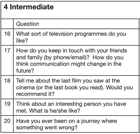 preguntas de ingles intermedio examen de nivel de ingl 233 s secci 243 n speaking preguntas