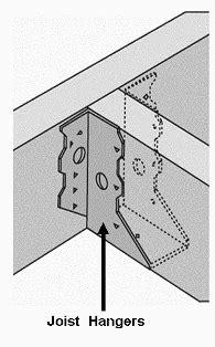 Medali Hanger Complete The Task floor joist spantables to set your joists
