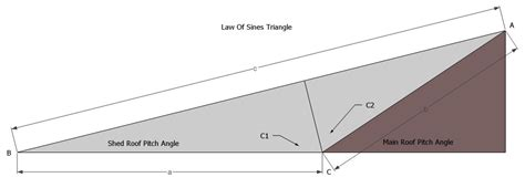 Shed Roof Angle Calculator by Pitch Shed Roof Rafter Framing Calculator