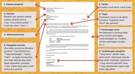koleksi bahan bantu belajar bbm teknik penulisan surat