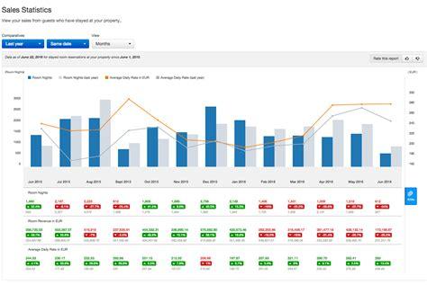 airbnb extranet booking extranet offre pi 249 statistiche agli albergatori