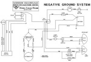 triumph t100 wiring diagram get free image about wiring diagram