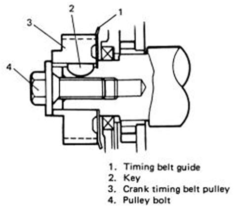 geo 1990 geo tracker how to line up the timing marks on the