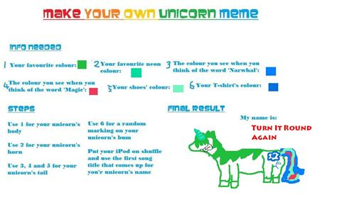 make your own unicorn meme by apelican on deviantart