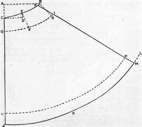 pattern drafting of skirt to draft skirt