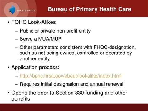Funding For Federally Qualified Health Centers