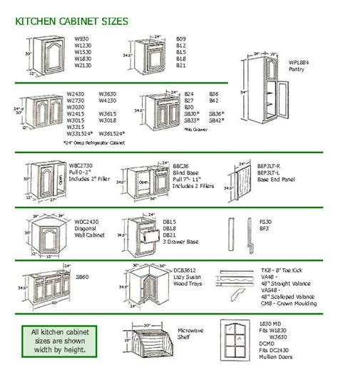kitchen cabinet specifications grand reserve cherry kitchen cabinet dimensions peter