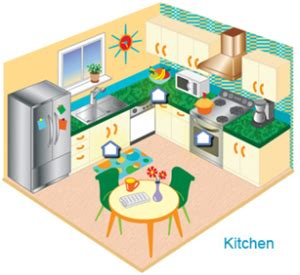 The Kitchen Safe by Exterminators Advice In The Kitchen Pest Free