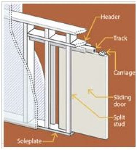 how to install a pocket door