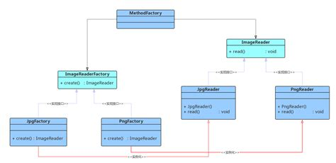 design pattern abstract factory exle factory pattern in java youtube factory design pattern in