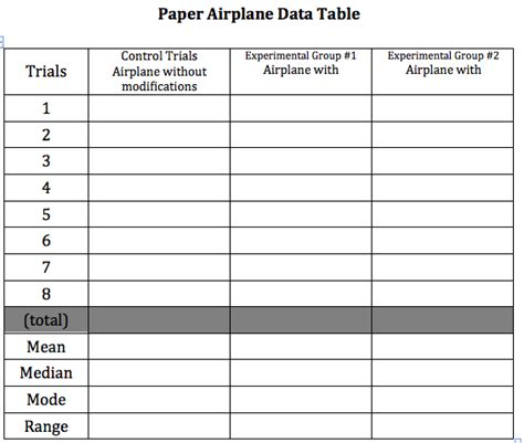 data table template stem airplane lab to teach scientific method