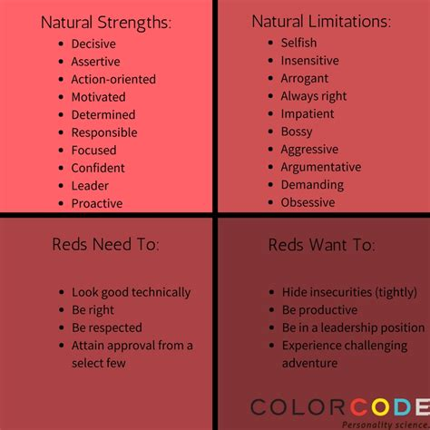color code personality test the color code personality differences and your