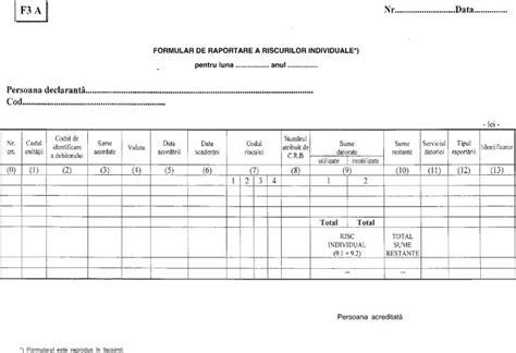 Credit Bancar Formula Anexa Nr 3 Formular De Raportare A Riscurilor Individuale Regulament Bnr 4 2004 Centrala