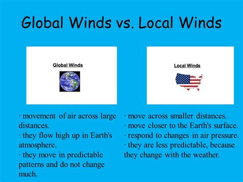wind pattern types what causes the wind to blow ppt video online download
