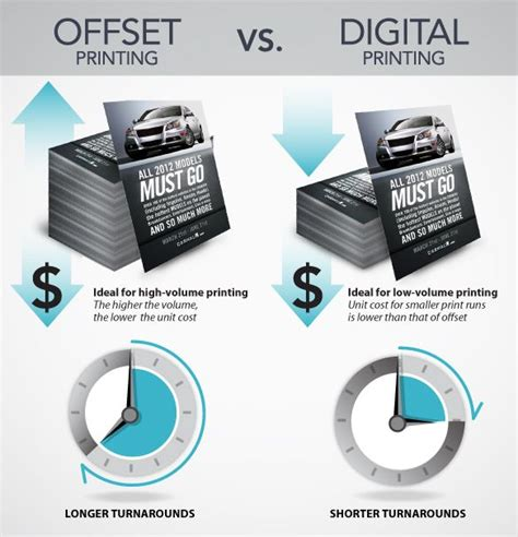 Printer Offset Digital 21 best images about hp indigo offset digital on
