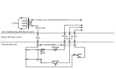 thermostat in heating and cooling wiring diagram wiring