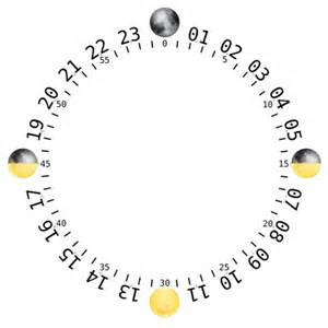clock schedule template 24 hour clock template time clock 24 hour