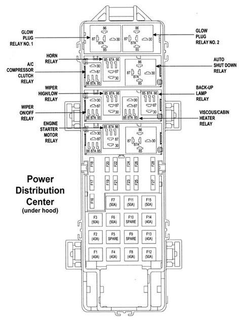 2007 Jeep Grand Fuse Box 2007 Jeep Grand Fuse Box Diagram Efcaviation