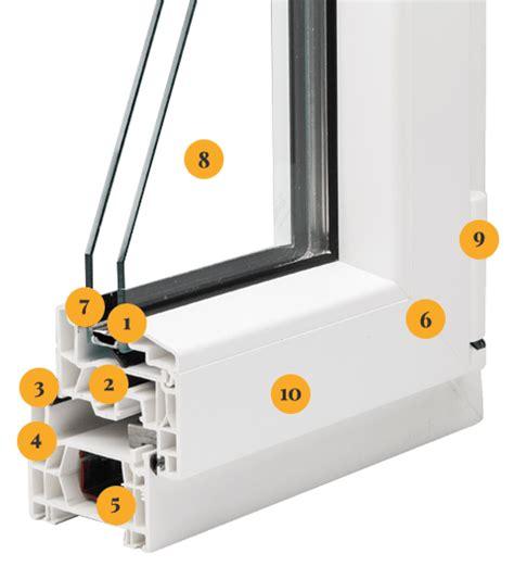 Defender Doors And Windows - defender 76ds window innotech windows doors
