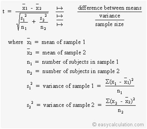 test calculator test statistic calculator proportion seodiving