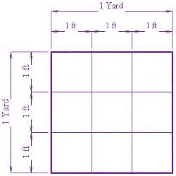 square feet to square meter conversion of area