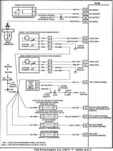 95 chevy corvette fuel gauge wiring diagram get free