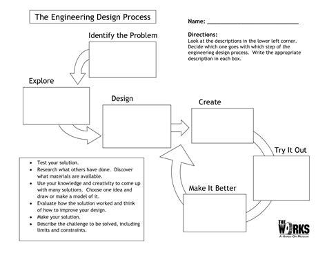 egfi  teachers lesson  engineering design process