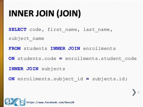 inner join on everything about database joins and relationships