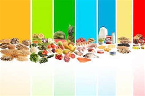 consulenza alimentare consulenza alimentare carmagnola