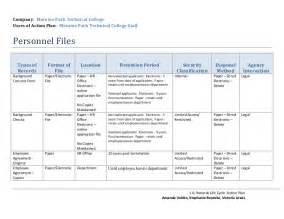 records management file plan template business records system plan