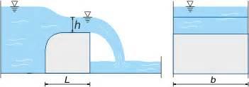 calcolo portata acqua calcolo di una cascata