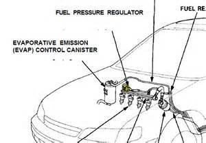 honda civic 2001 ex coupe fuel filter honda get free