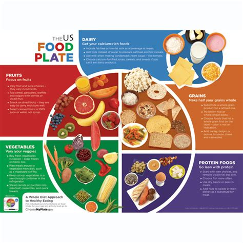 Do You Mix Your Food On Your Plate by General Nutrition Myplate