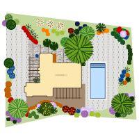 garden design layout software