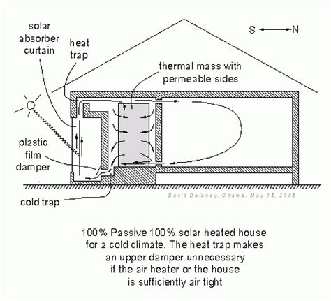 cold climate house plans scheme for a 100 passive 100 solar house for a cold climate