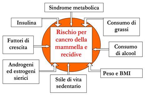 cancro al seno e alimentazione la dieta giusta per prevenire le recidive tumore al
