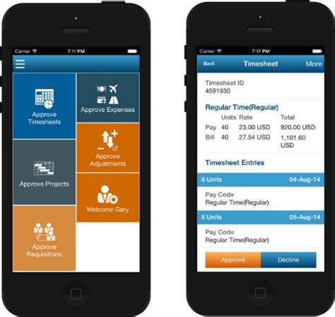 mobile workforce management solutions studies archives page 6 of 10 rishabh software