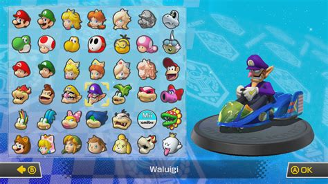 8 Characters That Id To Be did the april update to mario kart 8 add new characters