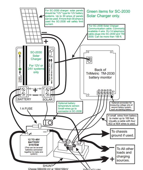 solar panel wiring diagram schematic wiring diagram and